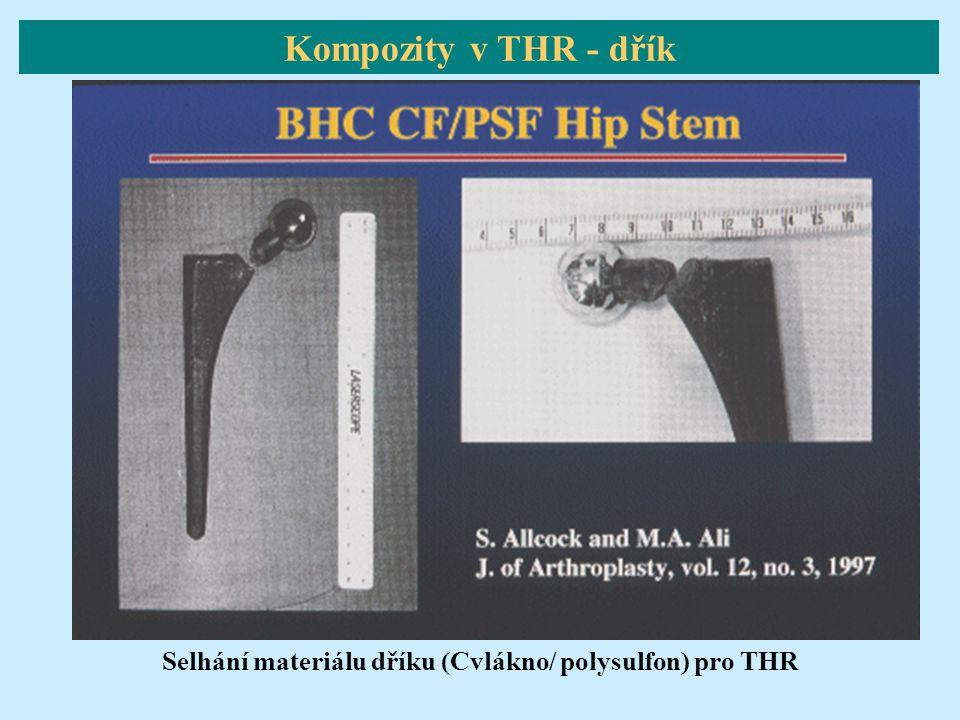 Selhání materiálu dříku (Cvlákno/ polysulfon) pro THR Kompozity v THR - dřík