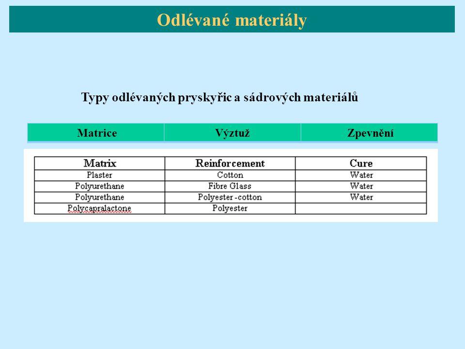 Typy odlévaných pryskyřic a sádrových materiálů Odlévané materiály MatriceVýztuž Zpevnění