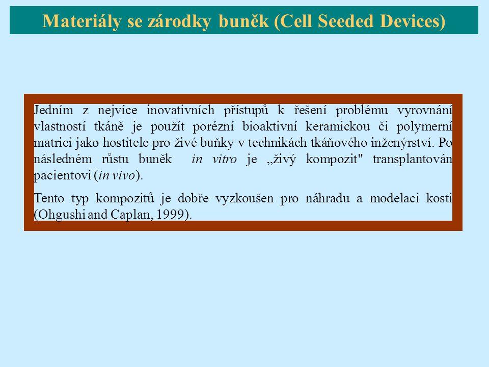 Materiály se zárodky buněk (Cell Seeded Devices) Jedním z nejvíce inovativních přístupů k řešení problému vyrovnání vlastností tkáně je použít porézní