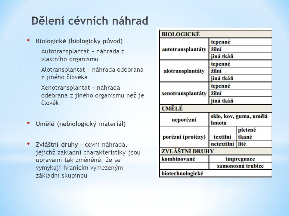 Dělení dle způsobu výroby Tkané - touto metodou byla zhotovena první cévní protéza Pletené – jde o technologii spočívající v současném užití dvou a více nití k pletení pomocí sady jehliček Lité – vyrábějí se z amorfního PTFE materiálu a mají odlišný charakter než protézy textilní Neporézní – dnes už se nepoužívají Porézní Dacron Teflon Elastomery