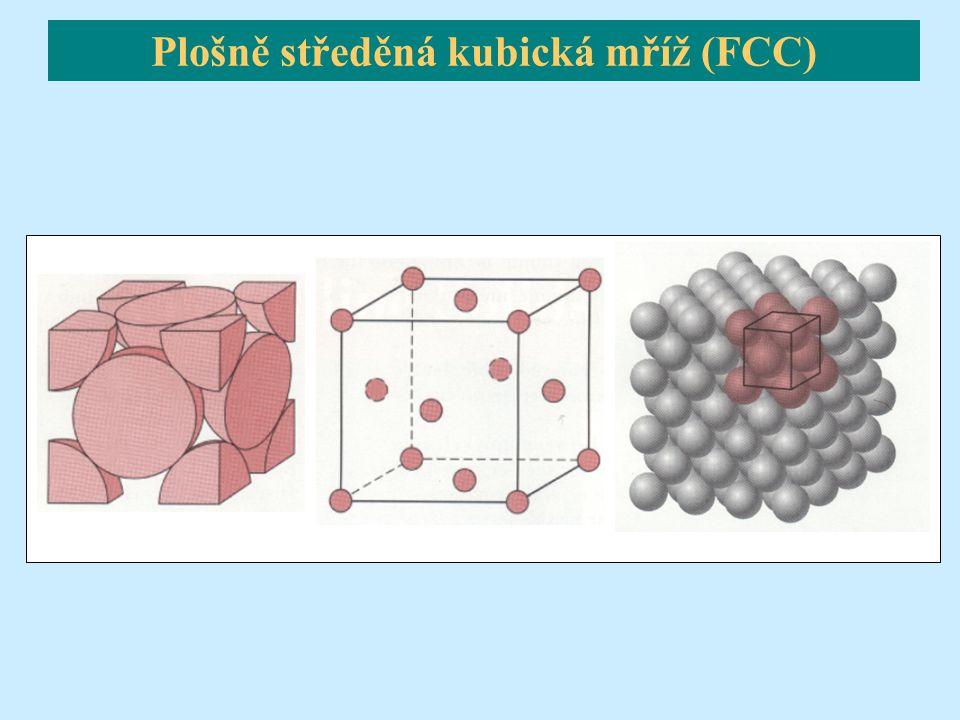 Plošně středěná kubická mříž (FCC)