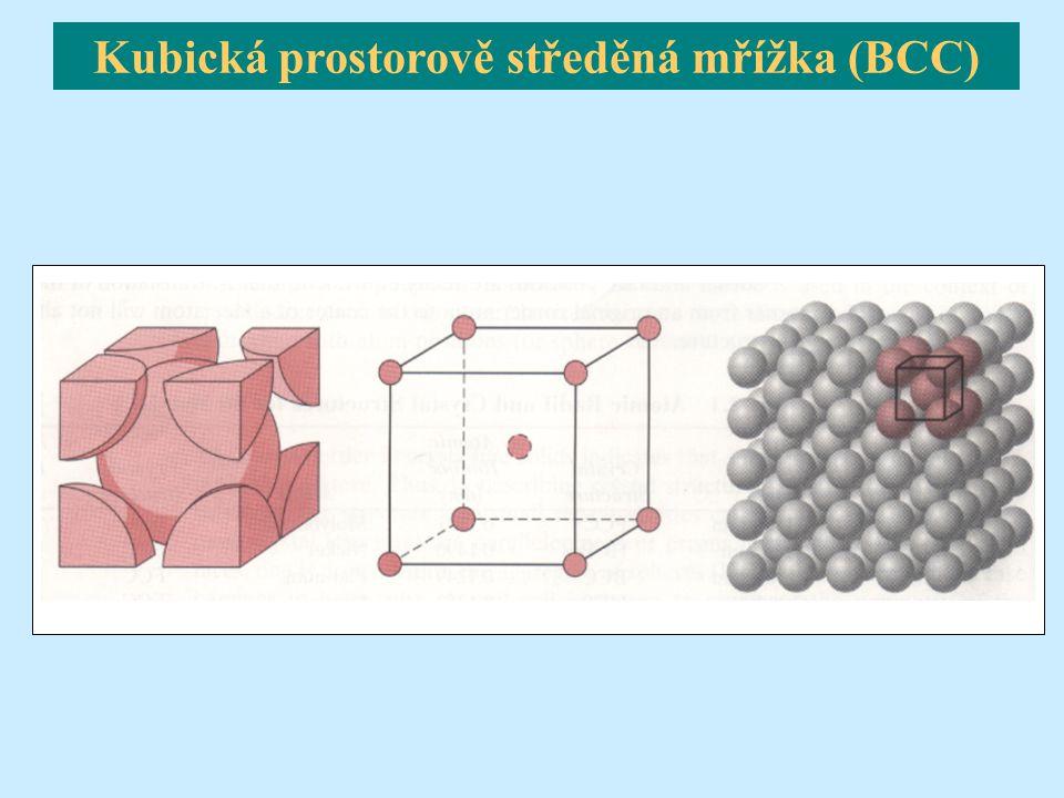 Kubická prostorově středěná mřížka (BCC)