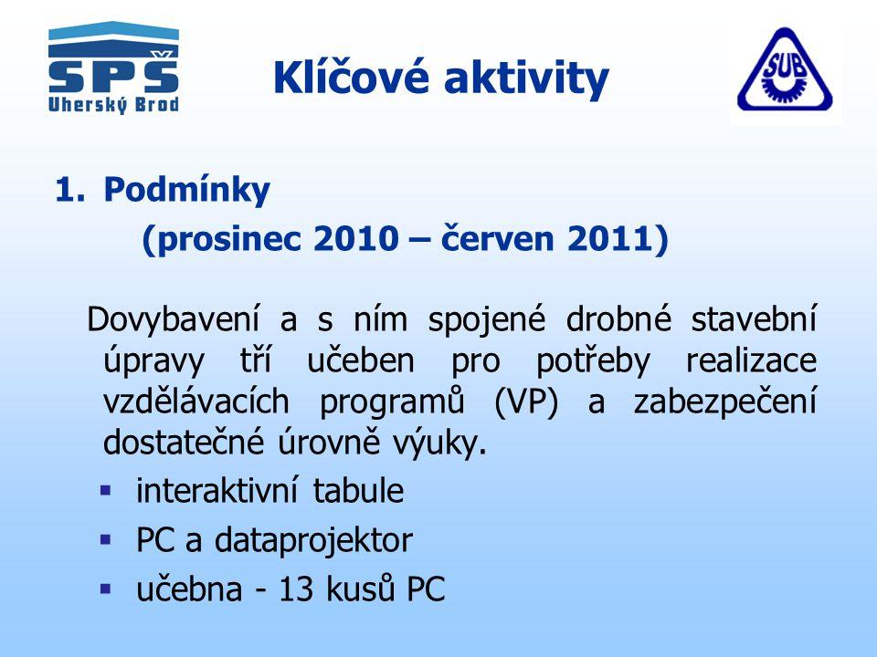 Klíčové aktivity 1.Podmínky (prosinec 2010 – červen 2011) Dovybavení a s ním spojené drobné stavební úpravy tří učeben pro potřeby realizace vzdělávacích programů (VP) a zabezpečení dostatečné úrovně výuky.