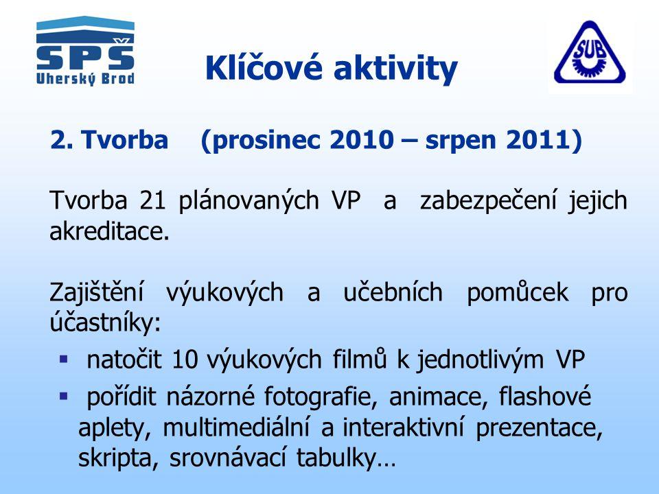 Klíčové aktivity 2.
