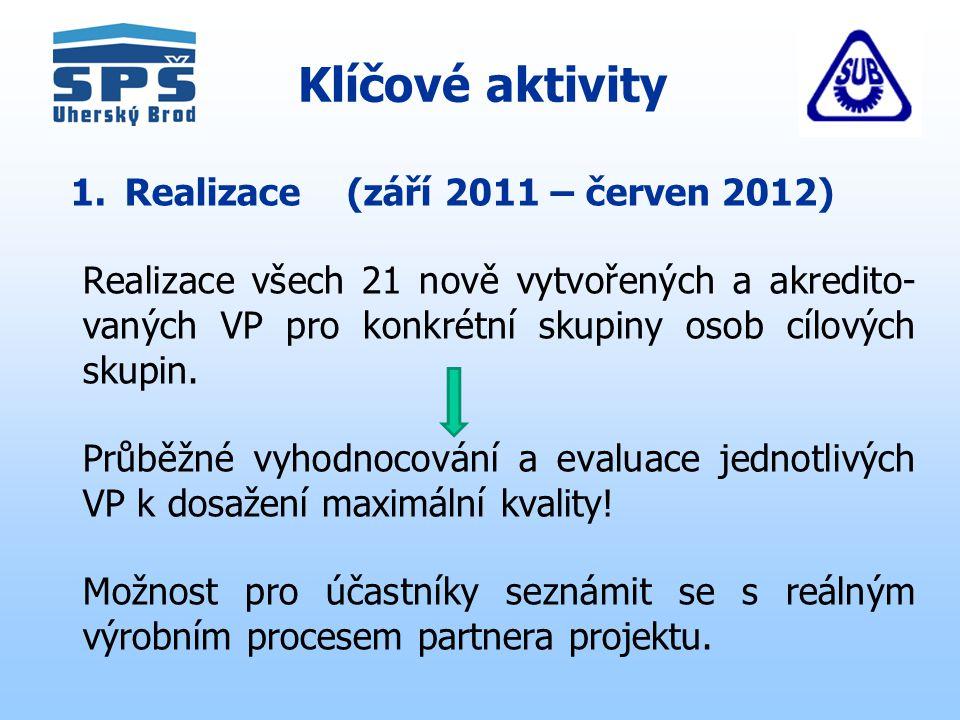 Klíčové aktivity 1.Realizace (září 2011 – červen 2012) Realizace všech 21 nově vytvořených a akredito- vaných VP pro konkrétní skupiny osob cílových skupin.