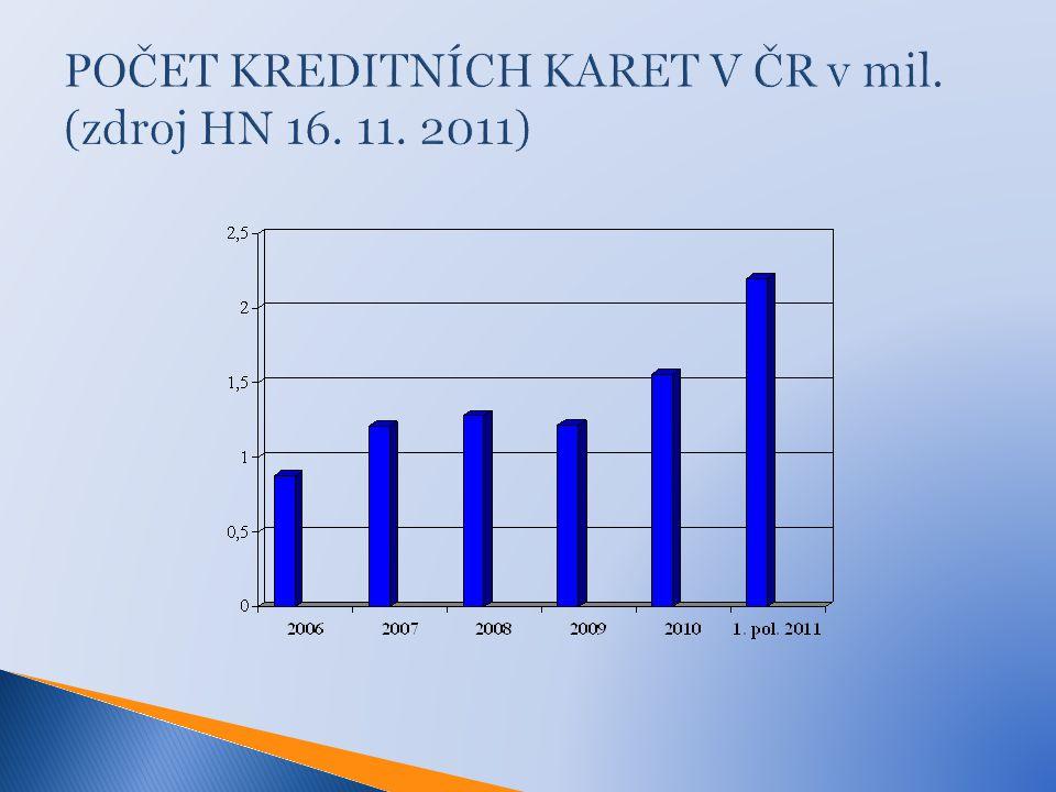 POČET KREDITNÍCH KARET V ČR v mil. (zdroj HN 16. 11. 2011)