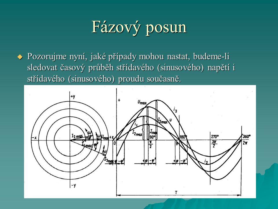 Fázový posun  Pozorujme nyní, jaké případy mohou nastat, budeme-li sledovat časový průběh střídavého (sinusového) napětí i střídavého (sinusového) pr