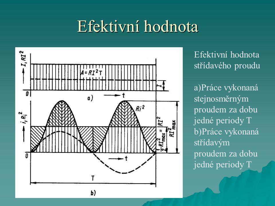 Efektivní hodnota Efektivní hodnota střídavého proudu a)Práce vykonaná stejnosměrným proudem za dobu jedné periody T b)Práce vykonaná střídavým proude
