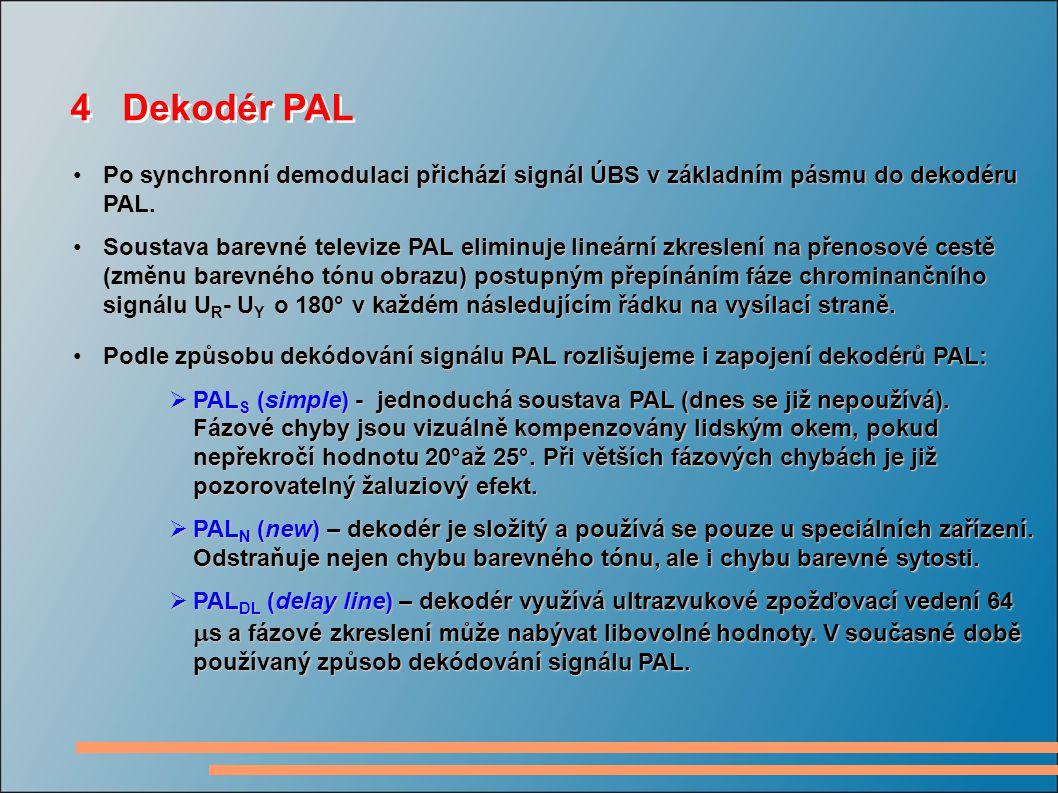 4 Dekodér PAL Po synchronní demodulaci přichází signál ÚBS v základním pásmu do dekodéru PAL.Po synchronní demodulaci přichází signál ÚBS v základním