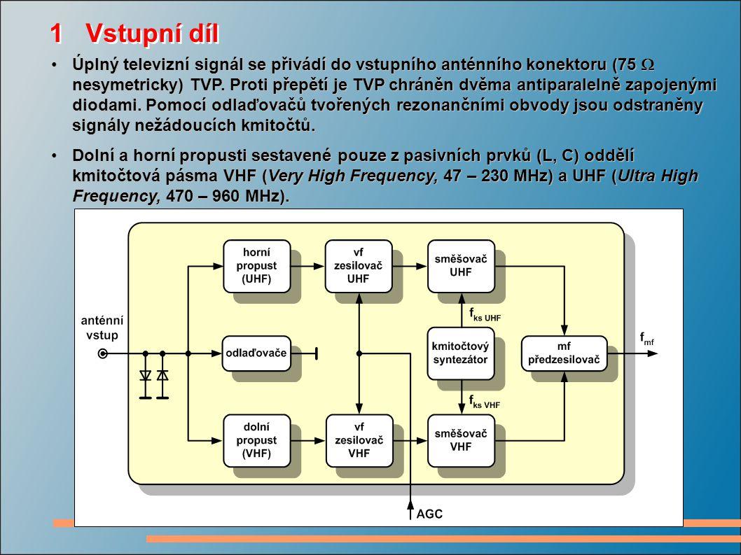 1 Vstupní díl Úplný televizní signál se přivádí do vstupního anténního konektoru (75  nesymetricky) TVP. Proti přepětí je TVP chráněn dvěma antiparal