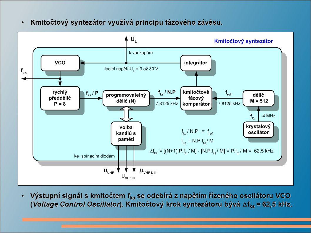 Kmitočtový syntezátor využívá principu fázového závěsu.Kmitočtový syntezátor využívá principu fázového závěsu. Výstupní signál s kmitočtem f ks se ode