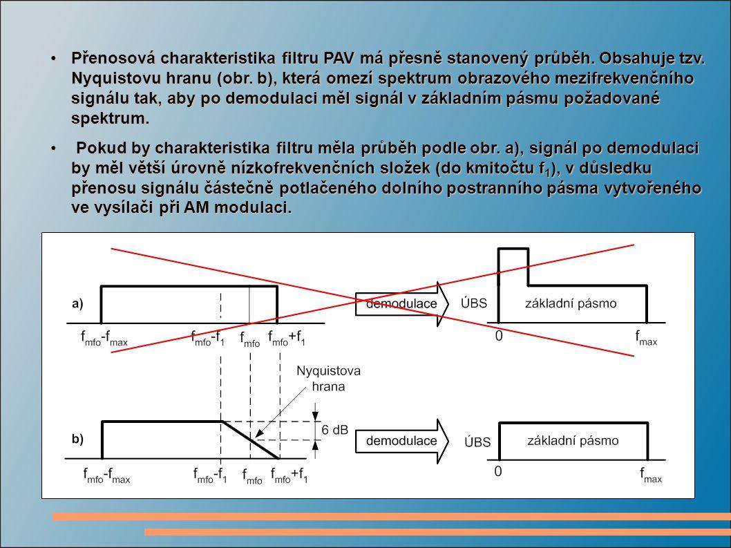 Přenosová charakteristika filtru PAV má přesně stanovený průběh. Obsahuje tzv. Nyquistovu hranu (obr. b), která omezí spektrum obrazového mezifrekvenč