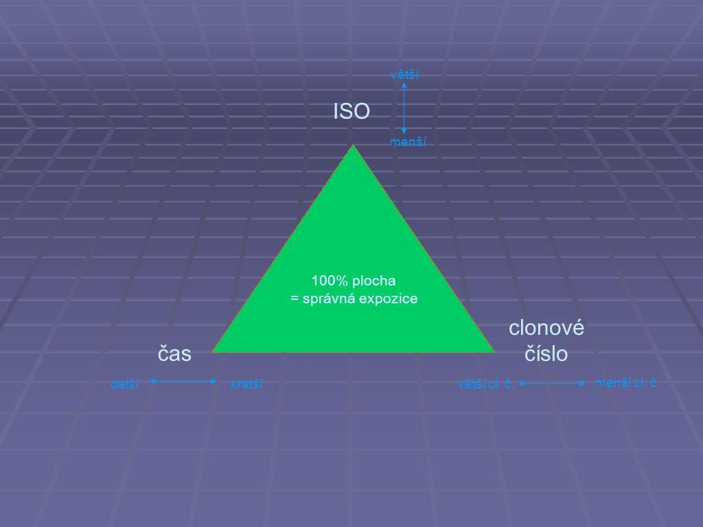 ISO čas clonové číslo delšíkratší menší cl.č. větší cl.