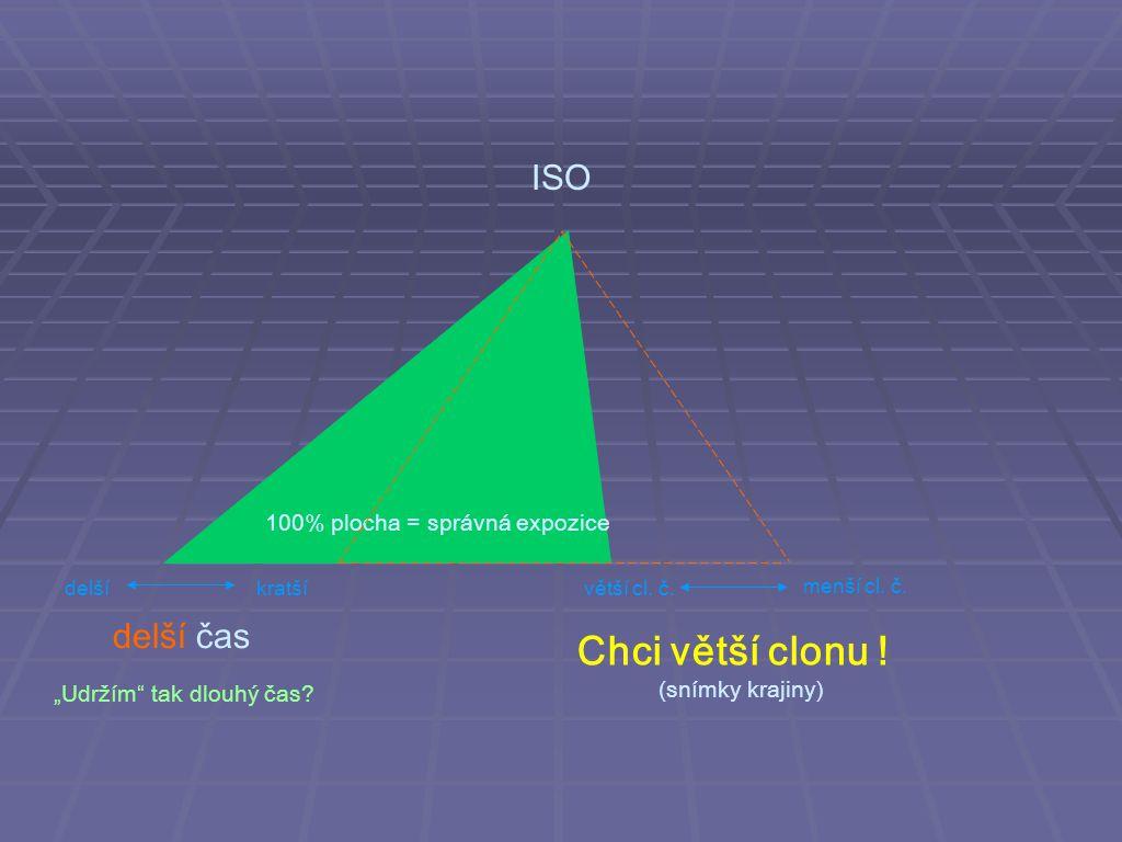 """ISO Chci větší clonu .100% plocha = správná expozice delší čas """"Udržím tak dlouhý čas."""