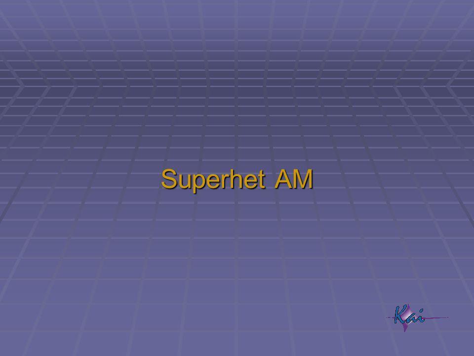 Kmitočtové spektrum – radiové vlny 100 kHz 1 MHz 10 MHz 100 MHz 1 GHz 10 GHz 3 km 300 m 30 m 3 m 30 cm 3 cm DV SV KV VKV III.