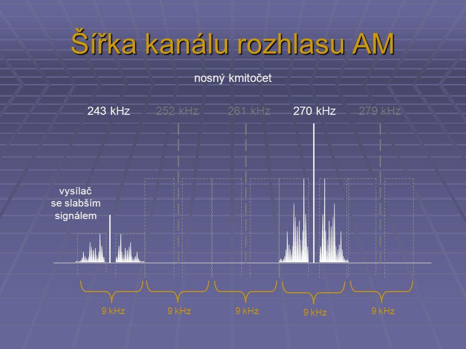 nosný kmitočet Šířka kanálu rozhlasu AM 243 kHz 252 kHz 261 kHz 270 kHz 279 kHz vysílač se slabším signálem 9 kHz
