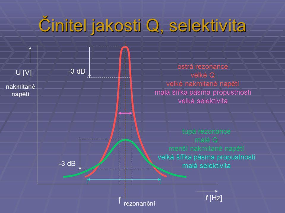 Činitel jakosti Q, selektivita ostrá rezonance velké Q velké nakmitané napětí malá šířka pásma propustnosti velká selektivita tupá rezonance malé Q me