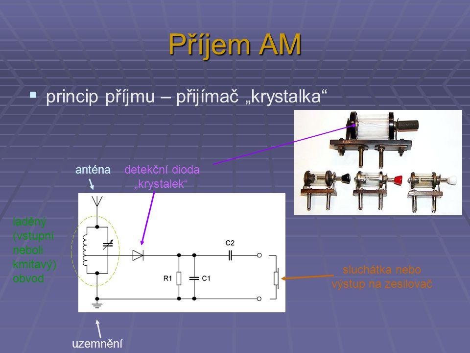 """Příjem AM  princip příjmu – přijímač """"krystalka"""" laděný (vstupní neboli kmitavý) obvod anténa detekční dioda """"krystalek"""" uzemnění sluchátka nebo výst"""
