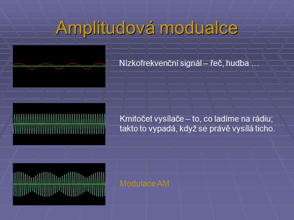 Amplitudová modualce Nízkofrekvenční signál – řeč, hudba … Kmitočet vysílače – to, co ladíme na rádiu; takto to vypadá, když se právě vysílá ticho. Mo