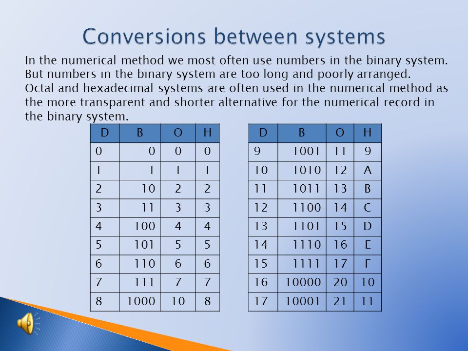 In the numerical method we most often use numbers in the binary system.
