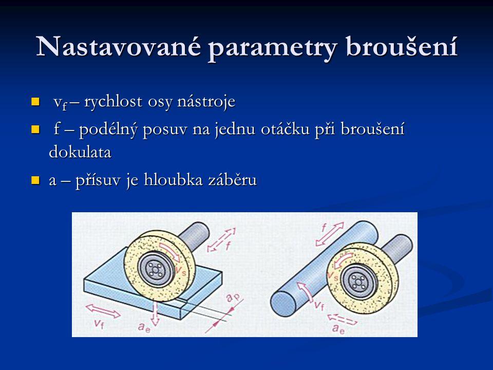 Nastavované parametry broušení v f – rychlost osy nástroje f – podélný posuv na jednu otáčku při broušení dokulata a – přísuv je hloubka záběru