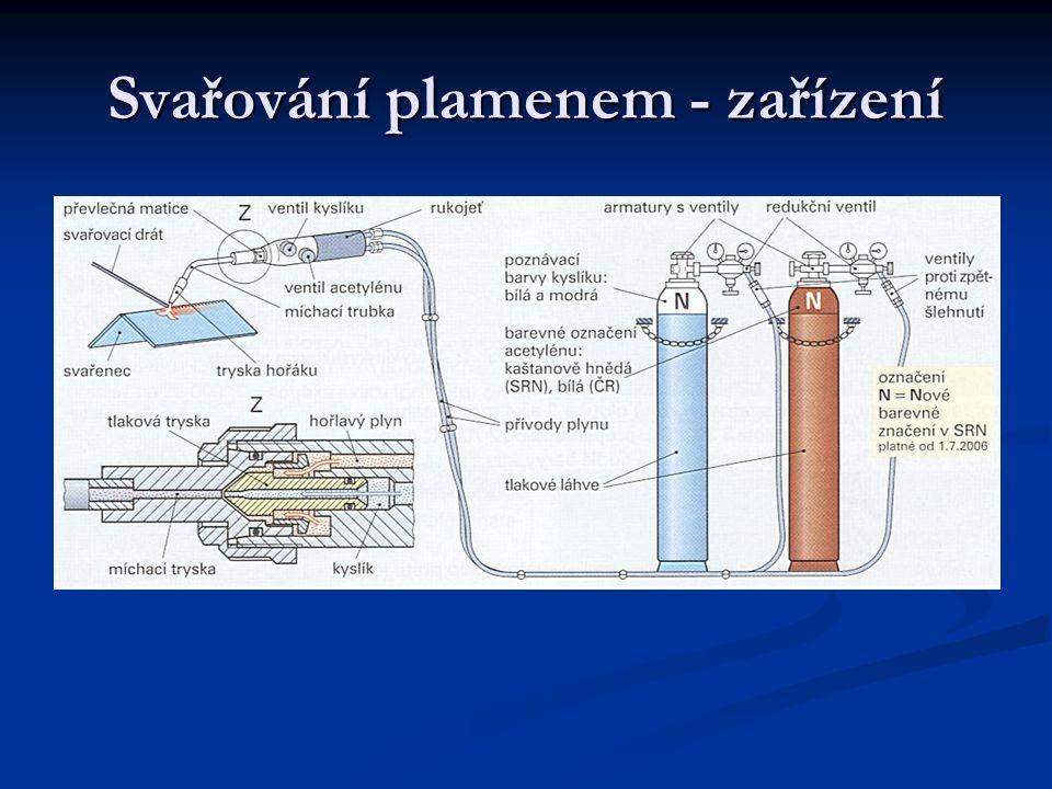Plyny pro svařování a řezání kyslíkem Kyslík O 2 – bez barvy, chuti, zápachu, nejedovatý, podporuje hoření Kyslík O 2 – bez barvy, chuti, zápachu, nejedovatý, podporuje hoření Acetylen C 2 H 2 – hořlavý, velká výhřevnost exploduje s kyslíkem Acetylen C 2 H 2 – hořlavý, velká výhřevnost exploduje s kyslíkem Vodík H 2 – bezbarvý, nejedovatý s kyslíkem tvoří třaskavou směs Vodík H 2 – bezbarvý, nejedovatý s kyslíkem tvoří třaskavou směs Propan, butan – nejedovaté, se vzduchem a kyslíkem tvoří výbušnou směs Propan, butan – nejedovaté, se vzduchem a kyslíkem tvoří výbušnou směs