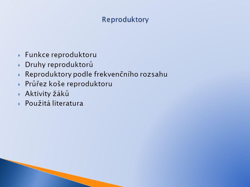  Funkce reproduktoru  Druhy reproduktorů  Reproduktory podle frekvenčního rozsahu  Průřez koše reproduktoru  Aktivity žáků  Použitá literatura