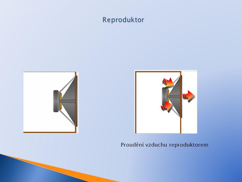Proudění vzduchu reproduktorem