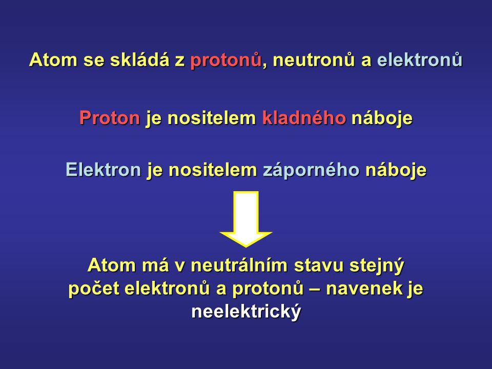 Elektron je nositelem záporného náboje Proton je nositelem kladného náboje Atom má v neutrálním stavu stejný počet elektronů a protonů – navenek je neelektrický Atom se skládá z protonů, neutronů a elektronů