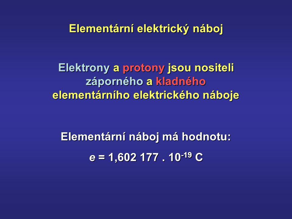 Elementární elektrický náboj Elektrony a protony jsou nositeli záporného a kladného elementárního elektrického náboje Elementární náboj má hodnotu: e = 1,602 177.