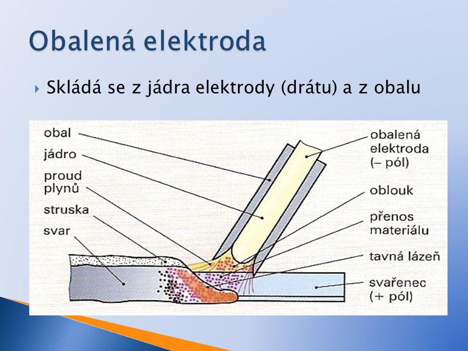  Skládá se z jádra elektrody (drátu) a z obalu