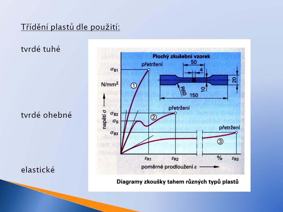 Zkoušky (použitelnosti): mechanické tahová (pružnost, pevnost, tečení za studena) tvrdostiobr.