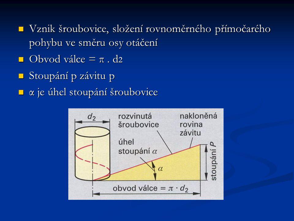 Vznik šroubovice, složení rovnoměrného přímočarého pohybu ve směru osy otáčení Obvod válce = π. d 2 Stoupání p závitu p α je úhel stoupání šroubovice