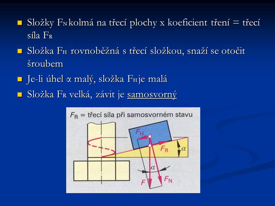 Složky F N kolmá na třecí plochy x koeficient tření = třecí síla F R Složka F H rovnoběžná s třecí složkou, snaží se otočit šroubem Je-li úhel α malý,