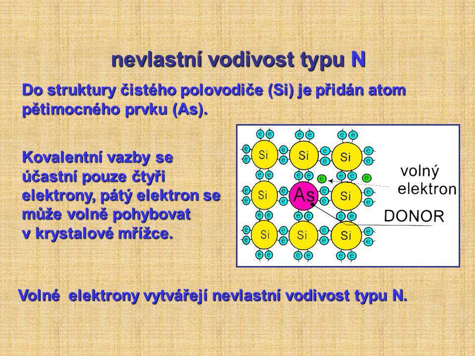 nevlastní vodivost typu N Do struktury čistého polovodiče (Si) je přidán atom pětimocného prvku (As). Kovalentní vazby se účastní pouze čtyři elektron