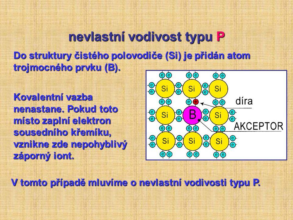 nevlastní vodivost typu P Do struktury čistého polovodiče (Si) je přidán atom trojmocného prvku (B). Kovalentní vazba nenastane. Pokud toto místo zapl