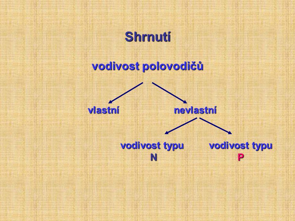 vodivost polovodičů vlastnínevlastní vodivost typu N vodivost typu P Shrnutí