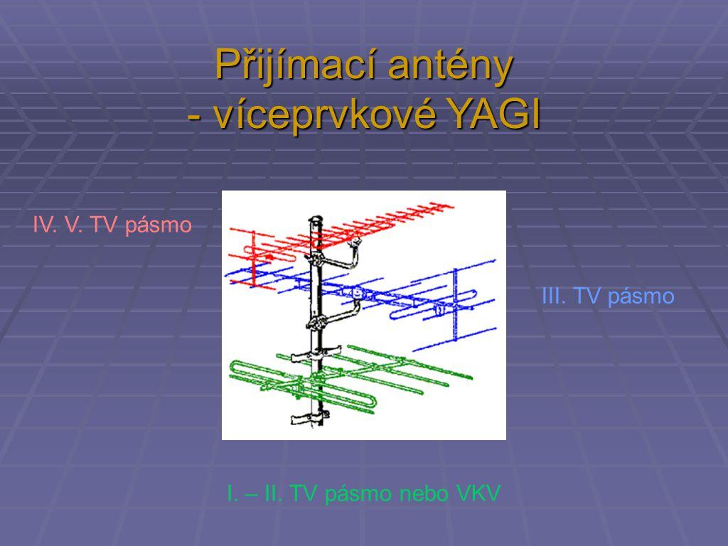 Přijímací antény - víceprvkové YAGI IV. V. TV pásmo III. TV pásmo I. – II. TV pásmo nebo VKV