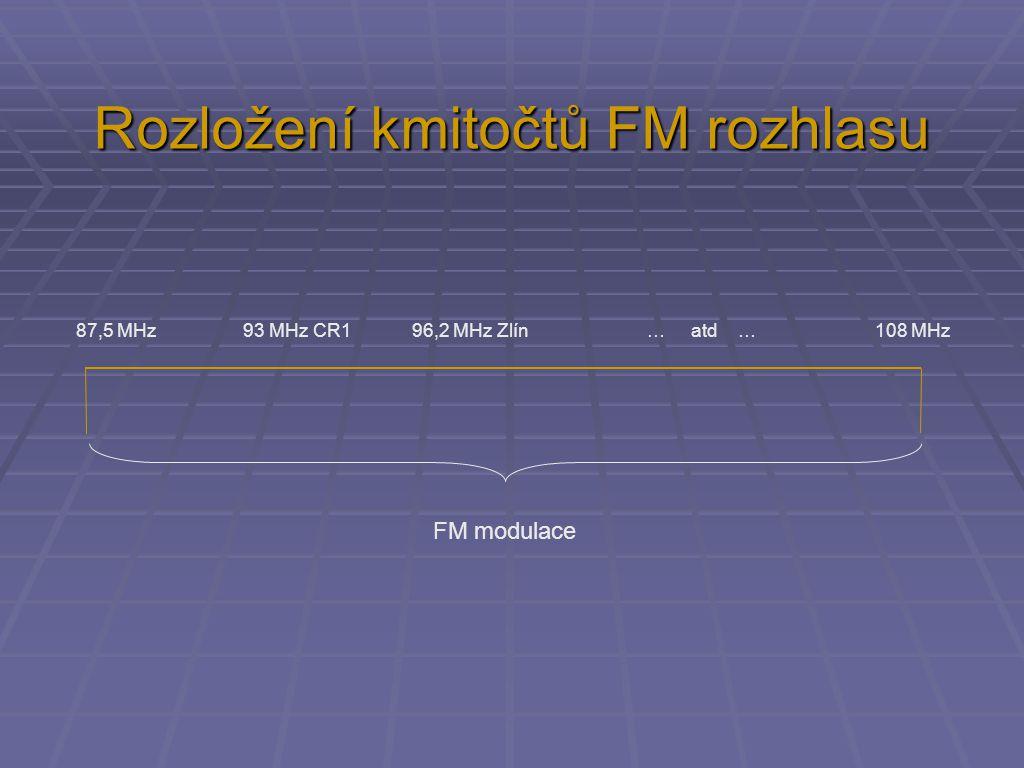 FM modulace 87,5 MHz 93 MHz CR1 96,2 MHz Zlín … atd … 108 MHz Rozložení kmitočtů FM rozhlasu