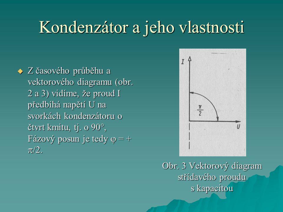 Kondenzátor a jeho vlastnosti  Z časového průběhu a vektorového diagramu (obr.