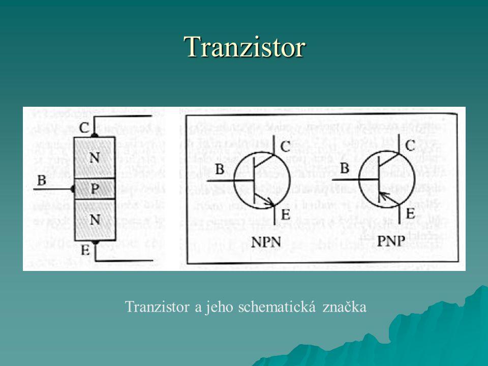 Tranzistor  Podle druhu vodivosti jednotlivých částí označujeme tranzistory jako typy NPN a PNP.