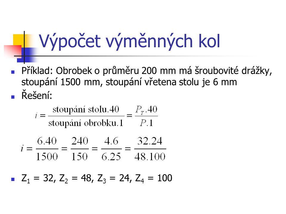 Výpočet výměnných kol Příklad: Obrobek o průměru 200 mm má šroubovité drážky, stoupání 1500 mm, stoupání vřetena stolu je 6 mm Řešení: Z 1 = 32, Z 2 =
