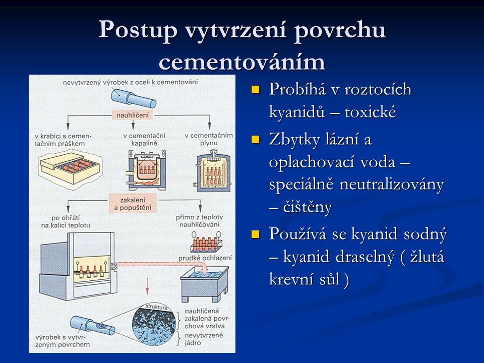 Postup vytvrzení povrchu cementováním Probíhá v roztocích kyanidů – toxické Zbytky lázní a oplachovací voda – speciálně neutralizovány – čištěny Použí