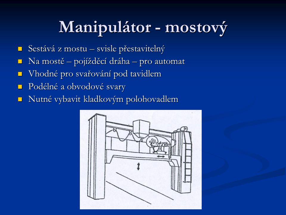Manipulátor - mostový Sestává z mostu – svisle přestavitelný Sestává z mostu – svisle přestavitelný Na mostě – pojížděcí dráha – pro automat Na mostě