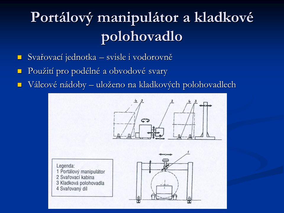 Portálový manipulátor a kladkové polohovadlo Svařovací jednotka – svisle i vodorovně Svařovací jednotka – svisle i vodorovně Použití pro podélné a obv