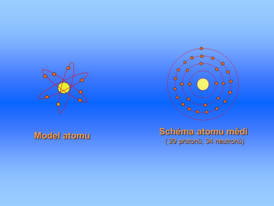 Model atomu Schéma atomu mědi ( 29 protonů, 34 neutronů) ( 29 protonů, 34 neutronů)
