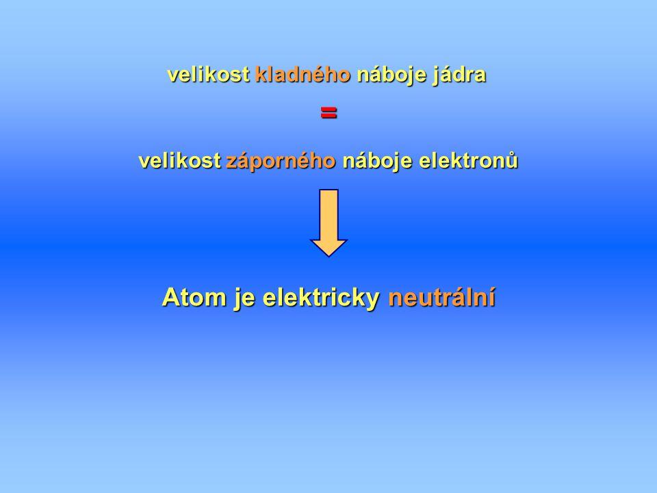 velikost kladného náboje jádra Atom je elektricky neutrální velikost záporného náboje elektronů =