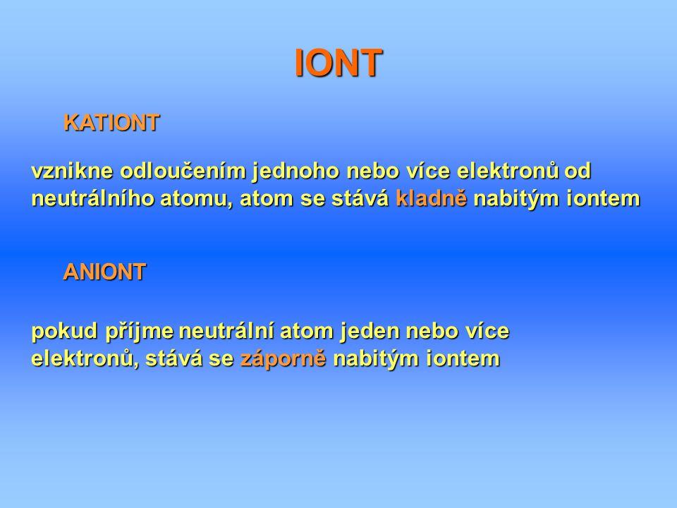 IONT vznikne odloučením jednoho nebo více elektronů od neutrálního atomu, atom se stává kladně nabitým iontem KATIONT ANIONT pokud příjme neutrální at