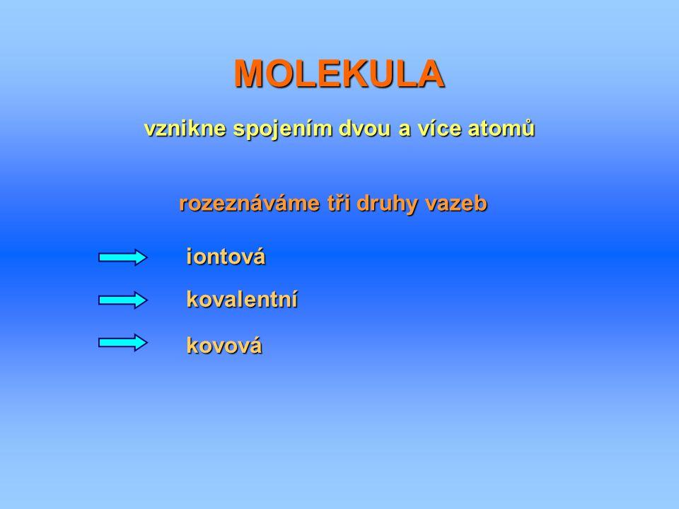 MOLEKULA vznikne spojením dvou a více atomů rozeznáváme tři druhy vazeb iontová kovalentní kovová
