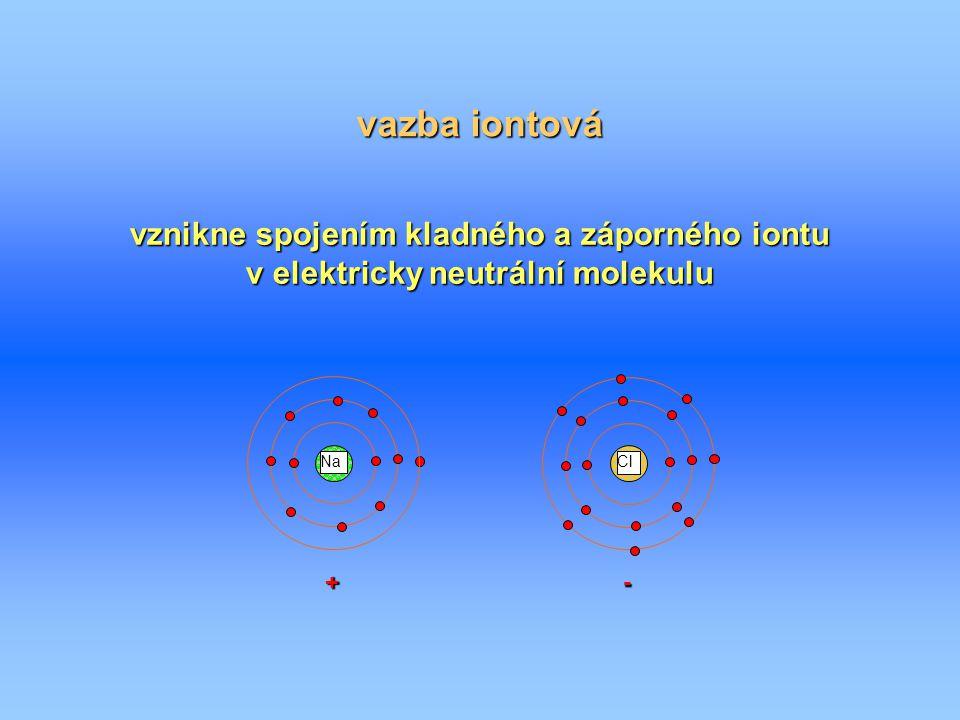 vazba iontová vznikne spojením kladného a záporného iontu v elektricky neutrální molekulu Cl Na +-